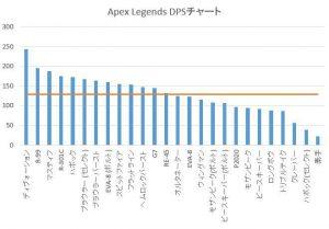 【Apex Legends】R301はずっと弱い言ってるのに・・←これってマジ?